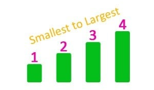 Gr. 4 - Largest : smallest possible number